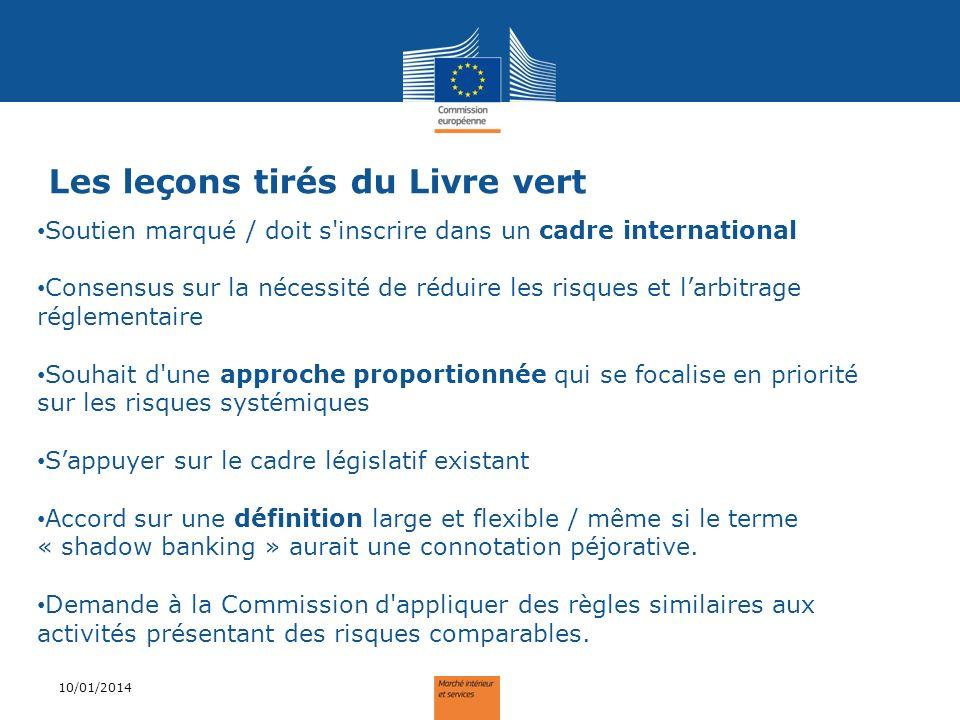 Les leçons tirés du Livre vert 10/01/2014 Soutien marqué / doit s'inscrire dans un cadre international Consensus sur la nécessité de réduire les risqu