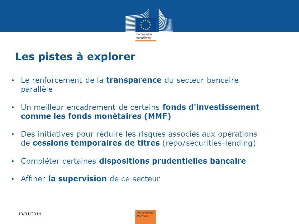 Les pistes à explorer 10/01/2014 Le renforcement de la transparence du secteur bancaire parallèle Un meilleur encadrement de certains fonds d'investis