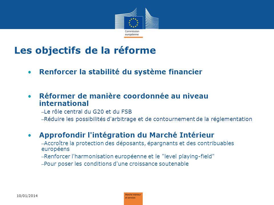 Les objectifs de la réforme Renforcer la stabilité du système financier Réformer de manière coordonnée au niveau international – Le rôle central du G2