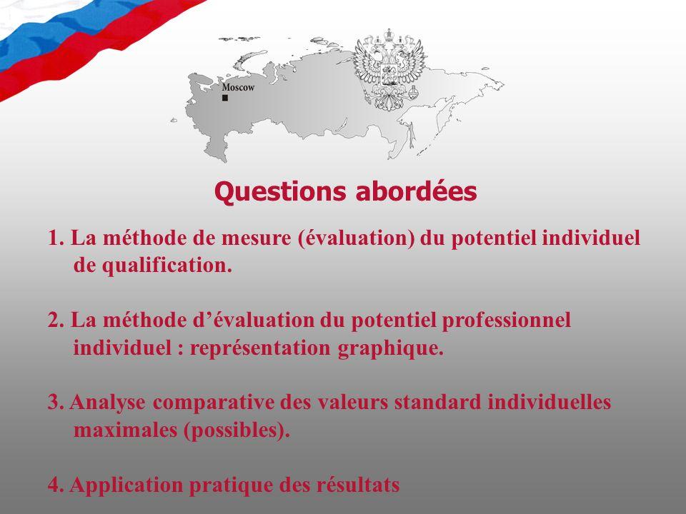 1. La méthode de mesure (évaluation) du potentiel individuel de qualification.