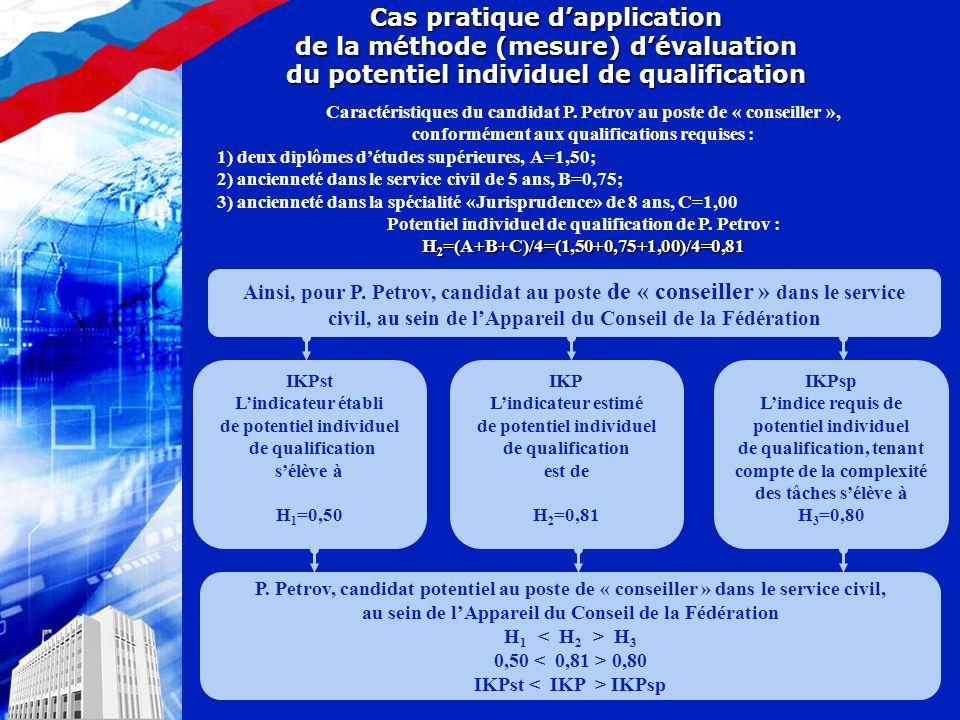 Cas pratique dapplication de la méthode (mesure) dévaluation du potentiel individuel de qualification Caractéristiques du candidat P.