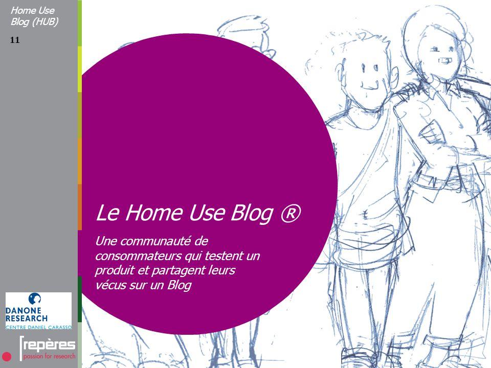 11 Le Home Use Blog ® Home Use Blog (HUB) Une communauté de consommateurs qui testent un produit et partagent leurs vécus sur un Blog