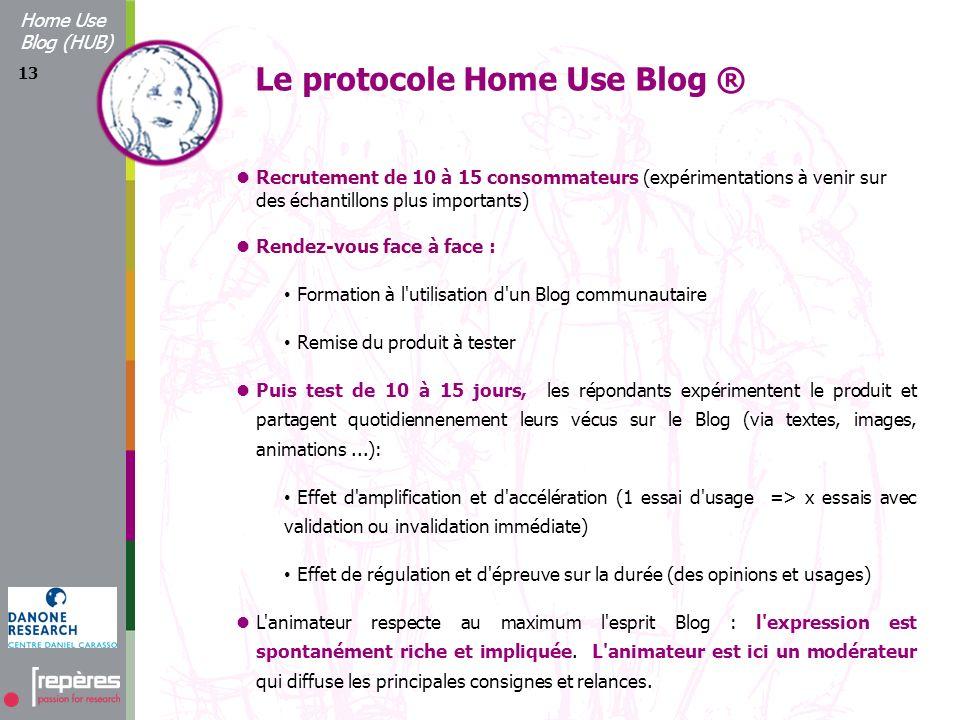 13 Home Use Blog (HUB) Le protocole Home Use Blog ® Recrutement de 10 à 15 consommateurs (expérimentations à venir sur des échantillons plus importants) Rendez-vous face à face : Formation à l utilisation d un Blog communautaire Remise du produit à tester Puis test de 10 à 15 jours, les répondants expérimentent le produit et partagent quotidiennenement leurs vécus sur le Blog (via textes, images, animations...): Effet d amplification et d accélération (1 essai d usage => x essais avec validation ou invalidation immédiate) Effet de régulation et d épreuve sur la durée (des opinions et usages) L animateur respecte au maximum l esprit Blog : l expression est spontanément riche et impliquée.