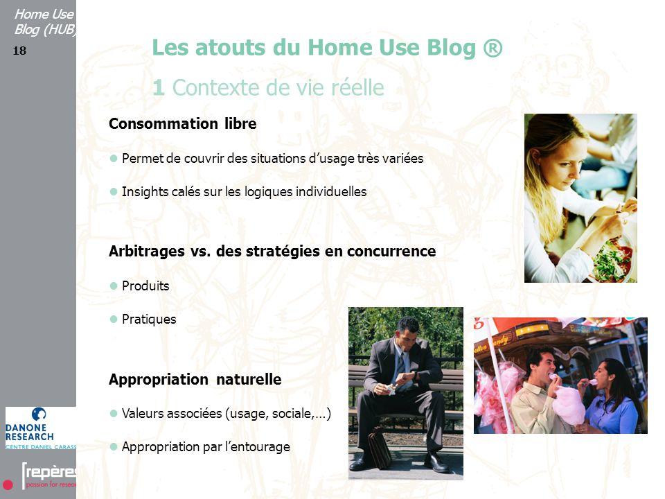 18 Home Use Blog (HUB) Les atouts du Home Use Blog ® 1 Contexte de vie réelle Consommation libre Permet de couvrir des situations dusage très variées Insights calés sur les logiques individuelles Arbitrages vs.