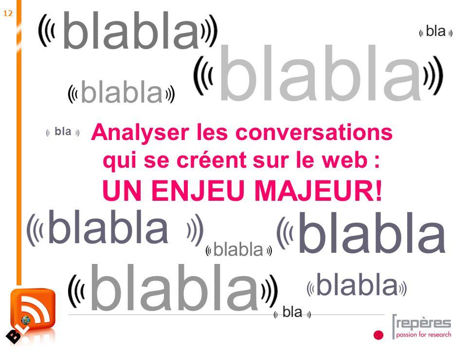 12 Juin 2007 Analyser les conversations qui se créent sur le web : UN ENJEU MAJEUR! blabla bla