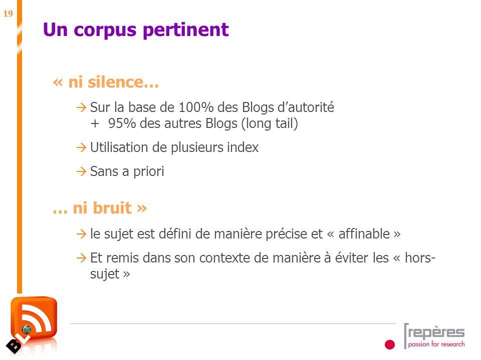 19 Juin 2007 Un corpus pertinent « ni silence… Sur la base de 100% des Blogs dautorité + 95% des autres Blogs (long tail) Utilisation de plusieurs index Sans a priori … ni bruit » le sujet est défini de manière précise et « affinable » Et remis dans son contexte de manière à éviter les « hors- sujet »