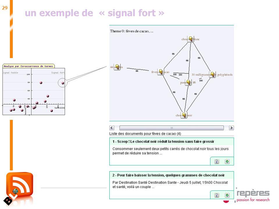29 Juin 2007 un exemple de « signal fort »
