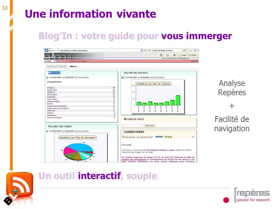 32 Juin 2007 Une information vivante BlogIn : votre guide pour vous immerger Un outil interactif, souple Analyse Repères + Facilité de navigation