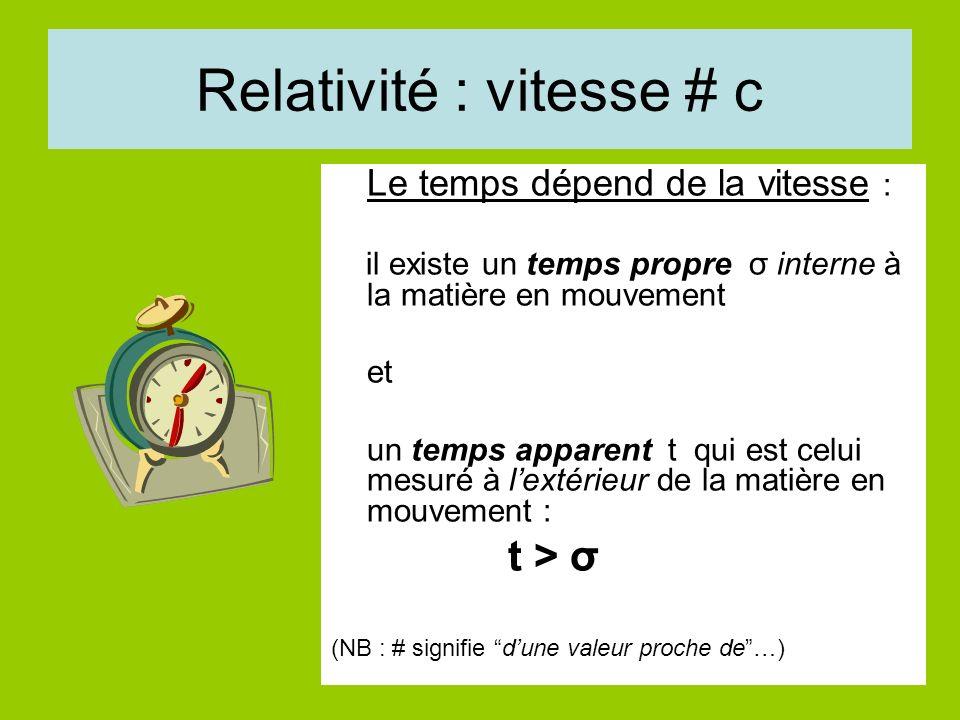 Relativité : vitesse # c Le temps dépend de la vitesse : il existe un temps propre σ interne à la matière en mouvement et un temps apparent t qui est celui mesuré à lextérieur de la matière en mouvement : t > σ (NB : # signifie dune valeur proche de…)