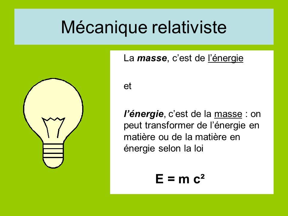 Mécanique relativiste La masse, cest de lénergie et lénergie, cest de la masse : on peut transformer de lénergie en matière ou de la matière en énergie selon la loi E = m c²