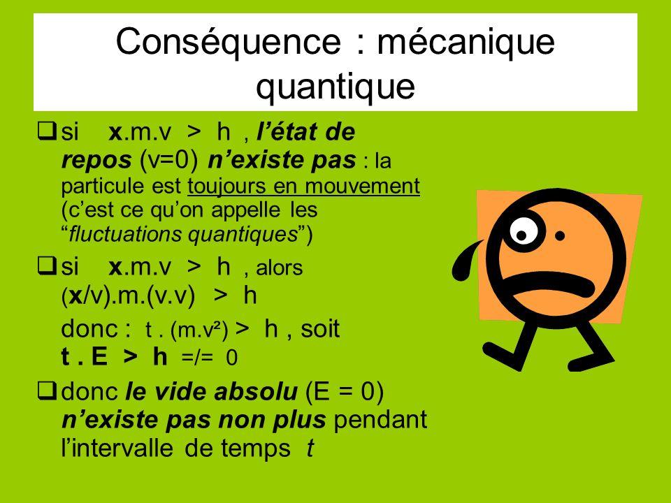 Conséquence : mécanique quantique si x.m.v > h, létat de repos (v=0) nexiste pas : la particule est toujours en mouvement (cest ce quon appelle lesfluctuations quantiques) si x.m.v > h, alors ( x/v).m.(v.v) > h donc : t.