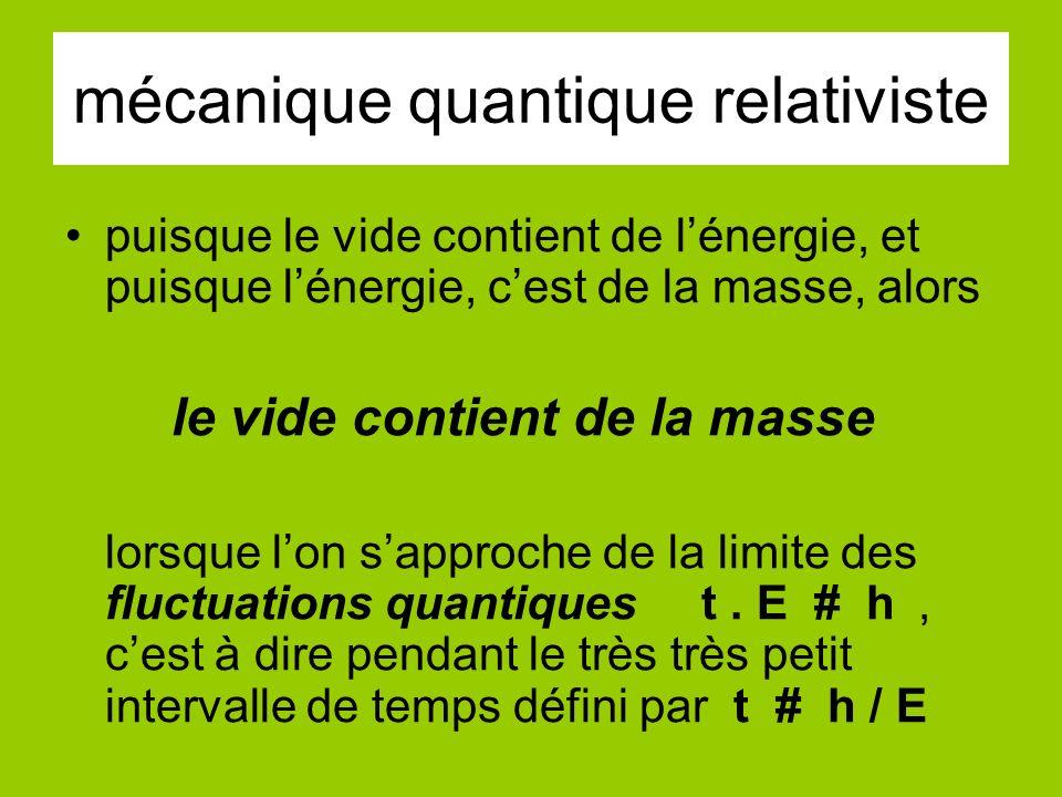 mécanique quantique relativiste puisque le vide contient de lénergie, et puisque lénergie, cest de la masse, alors le vide contient de la masse lorsque lon sapproche de la limite des fluctuations quantiques t.