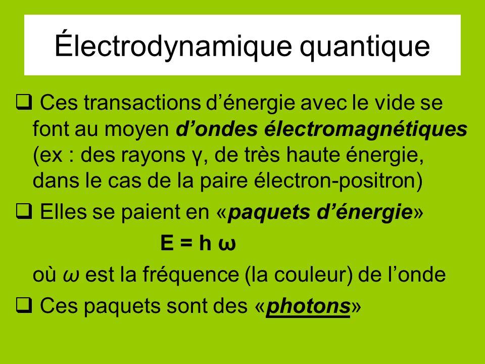 Électrodynamique quantique Ces transactions dénergie avec le vide se font au moyen dondes électromagnétiques (ex : des rayons γ, de très haute énergie, dans le cas de la paire électron-positron) Elles se paient en «paquets dénergie» E = h ω où ω est la fréquence (la couleur) de londe Ces paquets sont des «photons»