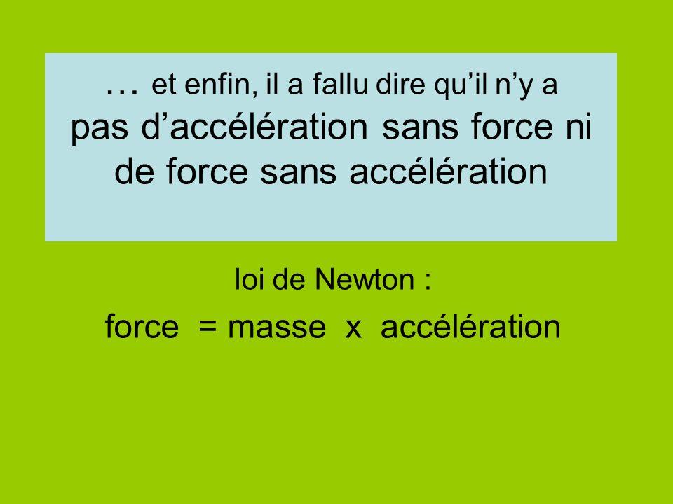 … et enfin, il a fallu dire quil ny a pas daccélération sans force ni de force sans accélération loi de Newton : force = masse x accélération