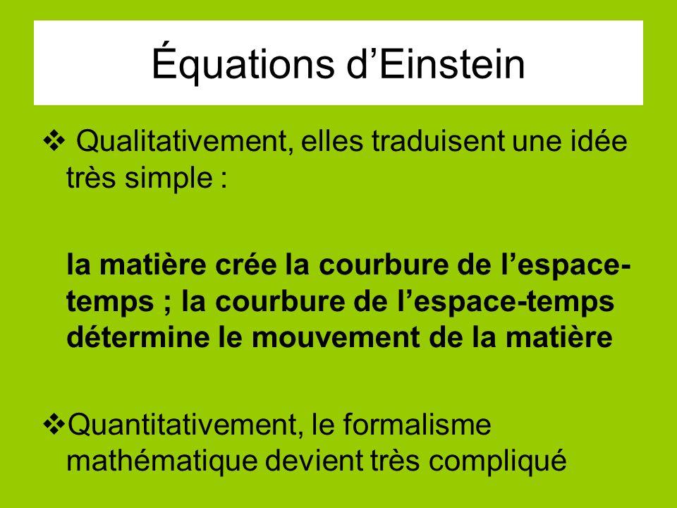 Équations dEinstein Qualitativement, elles traduisent une idée très simple : la matière crée la courbure de lespace- temps ; la courbure de lespace-temps détermine le mouvement de la matière Quantitativement, le formalisme mathématique devient très compliqué