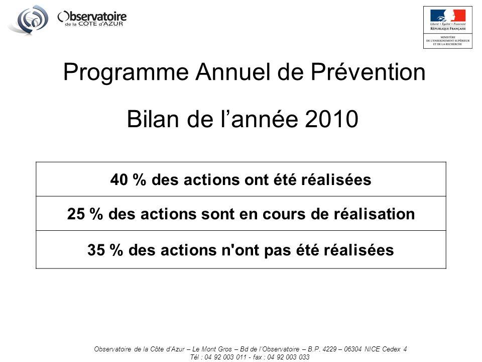Programme Annuel de Prévention Bilan de lannée 2010 Observatoire de la Côte dAzur – Le Mont Gros – Bd de lObservatoire – B.P.