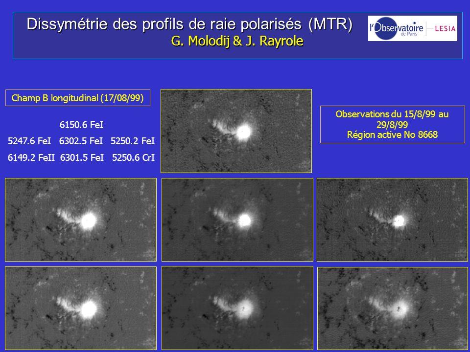 Dissymétrie des profils de raie polarisés (MTR) Dissymétrie des profils de raie polarisés (MTR) G.