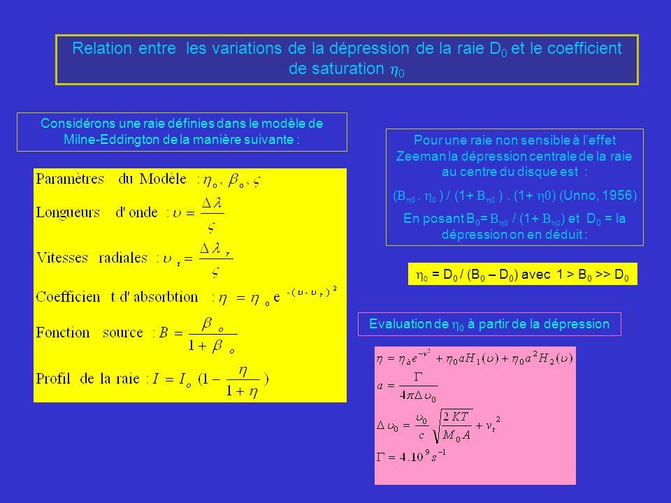 Considérons une raie définies dans le modèle de Milne-Eddington de la manière suivante : Pour une raie non sensible à leffet Zeeman la dépression centrale de la raie au centre du disque est : (.