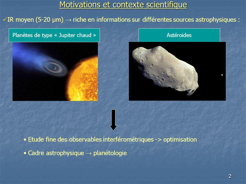 2 Motivations et contexte scientifique IR moyen (5-20 μm) riche en informations sur différentes sources astrophysiques : Planètes de type « Jupiter chaud » Astéroides Etude fine des observables interférométriques -> optimisation Cadre astrophysique planétologie