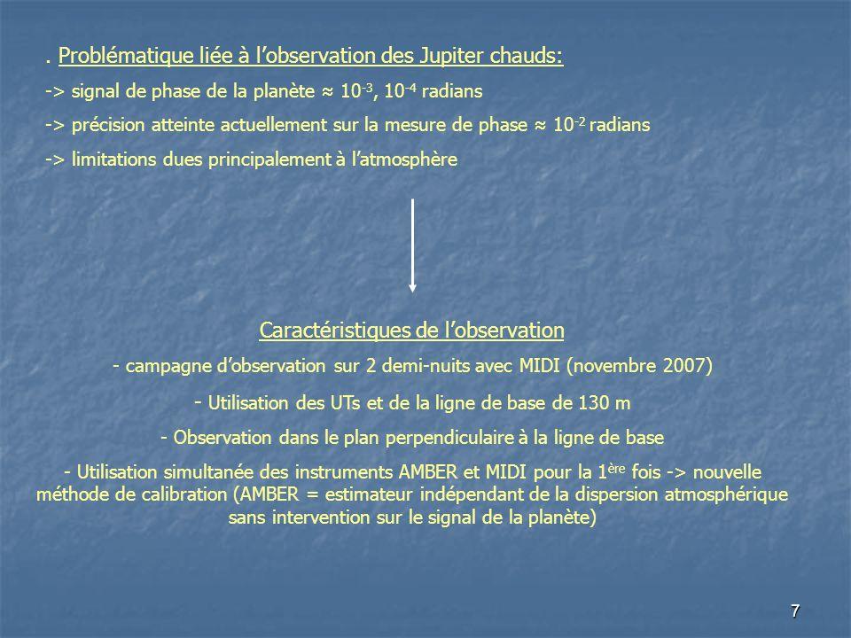7. Problématique liée à lobservation des Jupiter chauds: -> signal de phase de la planète 10 -3, 10 -4 radians -> précision atteinte actuellement sur