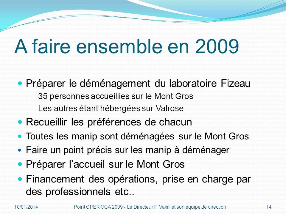 A faire ensemble en 2009 Préparer le déménagement du laboratoire Fizeau 35 personnes accueillies sur le Mont Gros Les autres étant hébergées sur Valro