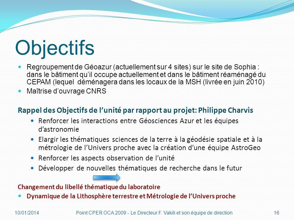 Objectifs Regroupement de Géoazur (actuellement sur 4 sites) sur le site de Sophia : dans le bâtiment quil occupe actuellement et dans le bâtiment réa