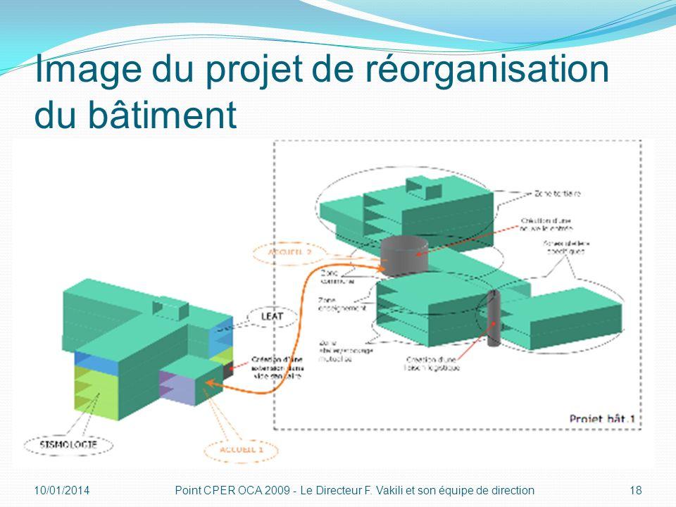 Image du projet de réorganisation du bâtiment 10/01/201418Point CPER OCA 2009 - Le Directeur F. Vakili et son équipe de direction