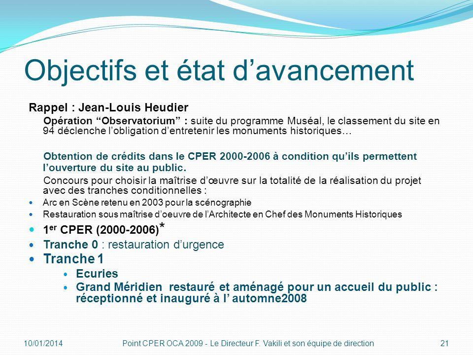 Objectifs et état davancement Rappel : Jean-Louis Heudier Opération Observatorium : suite du programme Muséal, le classement du site en 94 déclenche l