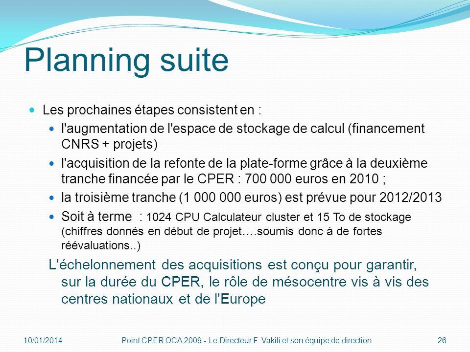 Planning suite Les prochaines étapes consistent en : l'augmentation de l'espace de stockage de calcul (financement CNRS + projets) l'acquisition de la