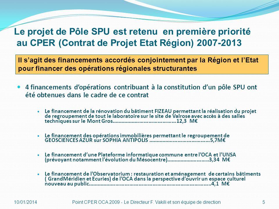 Le projet de Pôle SPU est retenu en première priorité au CPER (Contrat de Projet Etat Région) 2007-2013 4 financements dopérations contribuant à la co