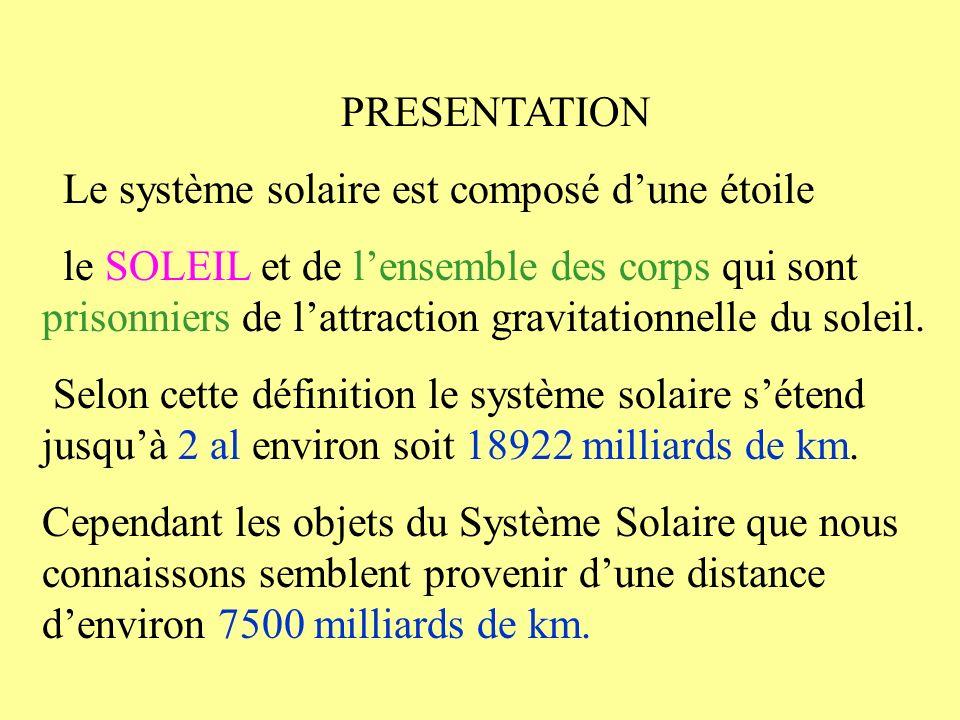 Inventaire du système solaire Le SOLEIL (99,8 % de la masse du SS) Les Planètes (0,14%) Les comètes (0,051%) Astéroides, satellites et anneaux ( < 0,0001%)