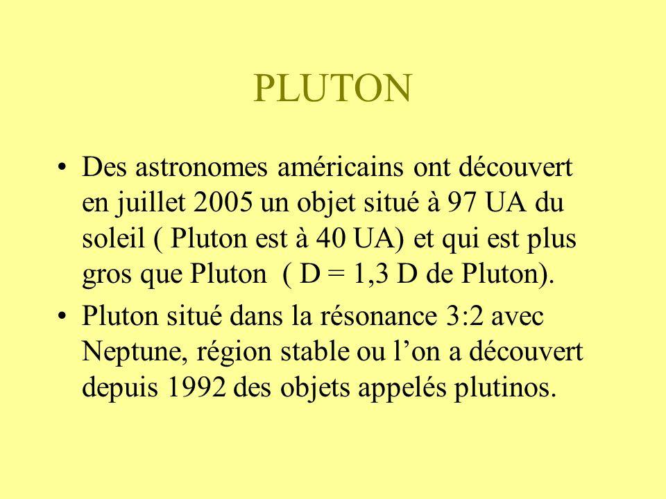 PLUTON Des astronomes américains ont découvert en juillet 2005 un objet situé à 97 UA du soleil ( Pluton est à 40 UA) et qui est plus gros que Pluton