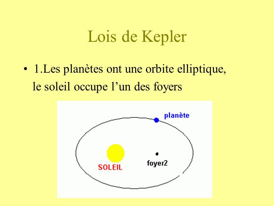 Lois de Kepler 1.Les planètes ont une orbite elliptique, le soleil occupe lun des foyers
