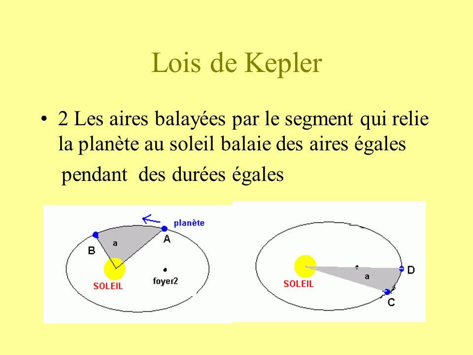 Lois de Kepler 2 Les aires balayées par le segment qui relie la planète au soleil balaie des aires égales pendant des durées égales