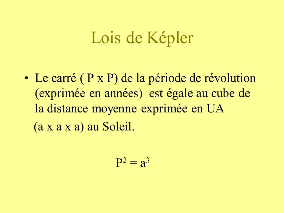Lois de Képler Le carré ( P x P) de la période de révolution (exprimée en années) est égale au cube de la distance moyenne exprimée en UA (a x a x a)