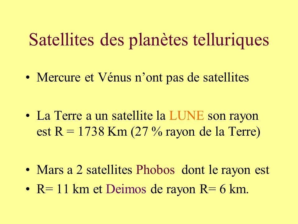 Satellites des planètes telluriques Mercure et Vénus nont pas de satellites La Terre a un satellite la LUNE son rayon est R = 1738 Km (27 % rayon de l