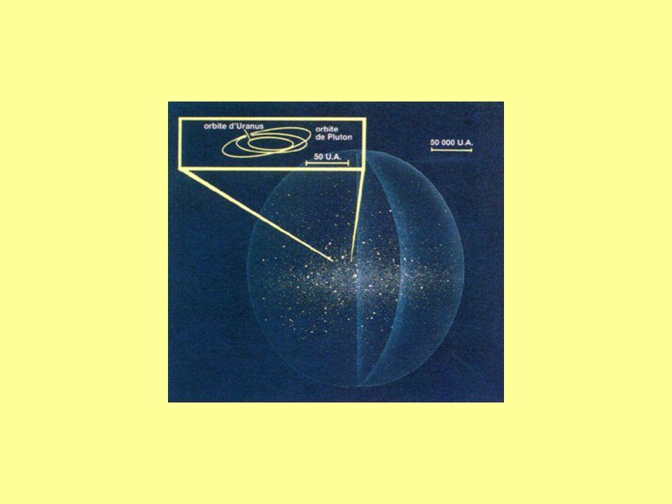 Scénario 2: Les anneaux seraient des structures primordiales qui sont demeurées inchangées depuis la formation du système solaire.