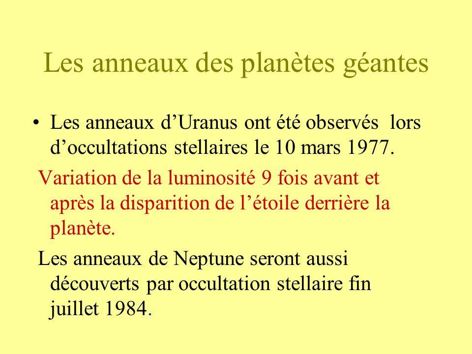 Les anneaux des planètes géantes Les anneaux dUranus ont été observés lors doccultations stellaires le 10 mars 1977. Variation de la luminosité 9 fois