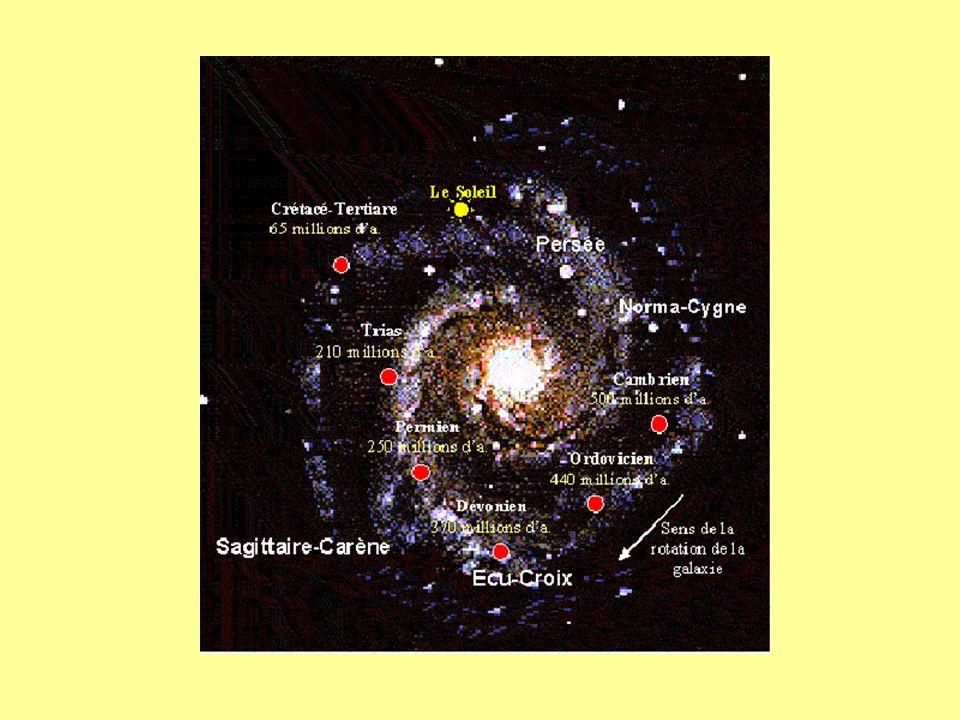 Les anneaux de Saturne ont été découverts par Galilée.