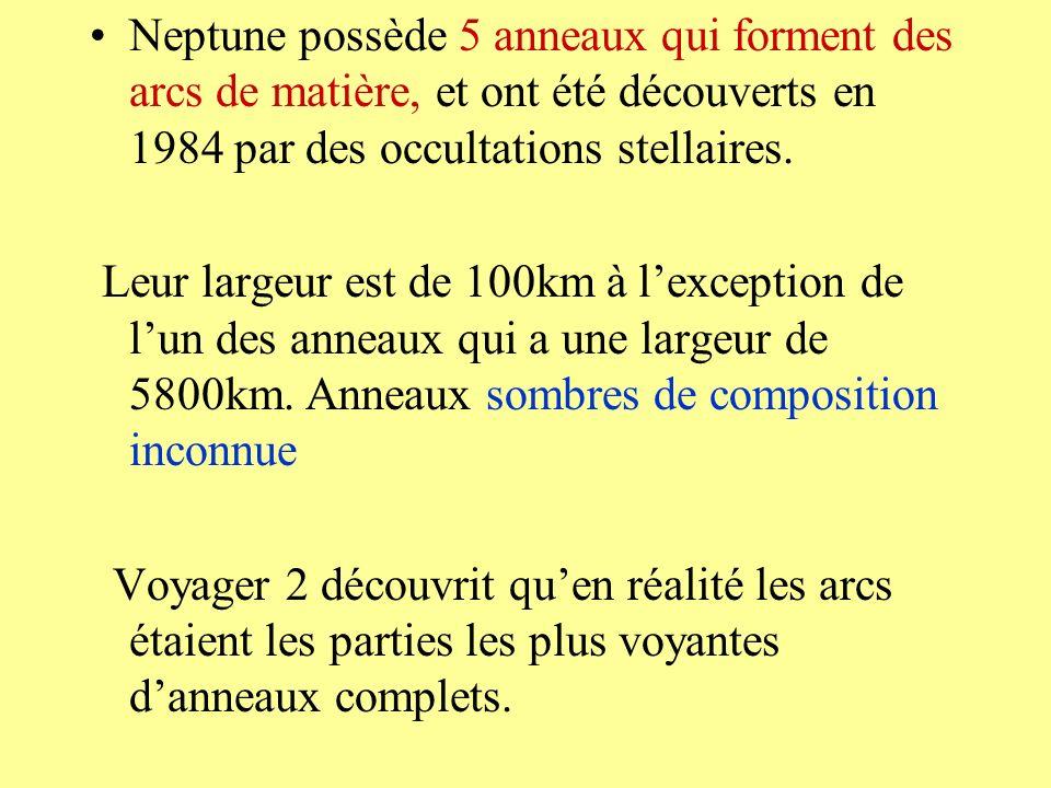 Neptune possède 5 anneaux qui forment des arcs de matière, et ont été découverts en 1984 par des occultations stellaires. Leur largeur est de 100km à