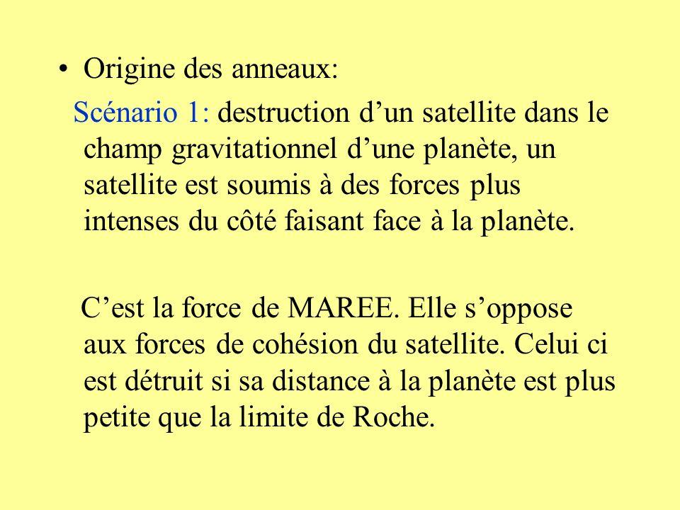 Origine des anneaux: Scénario 1: destruction dun satellite dans le champ gravitationnel dune planète, un satellite est soumis à des forces plus intens