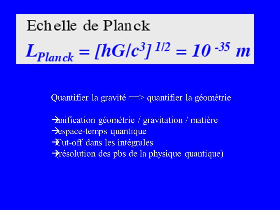 Quantifier la gravité ==> quantifier la géométrie unification géométrie / gravitation / matière espace-temps quantique Cut-off dans les intégrales (ré