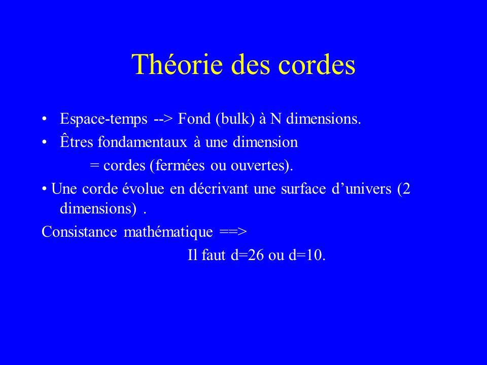 Théorie des cordes Espace-temps --> Fond (bulk) à N dimensions. Êtres fondamentaux à une dimension = cordes (fermées ou ouvertes). Une corde évolue en