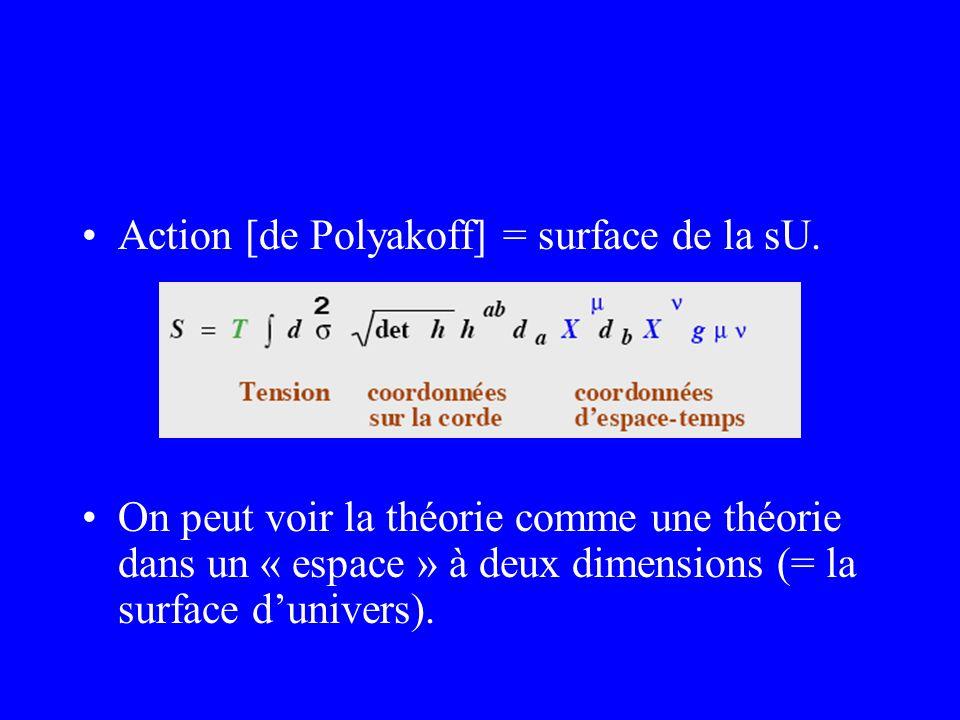 Action [de Polyakoff] = surface de la sU. On peut voir la théorie comme une théorie dans un « espace » à deux dimensions (= la surface dunivers).
