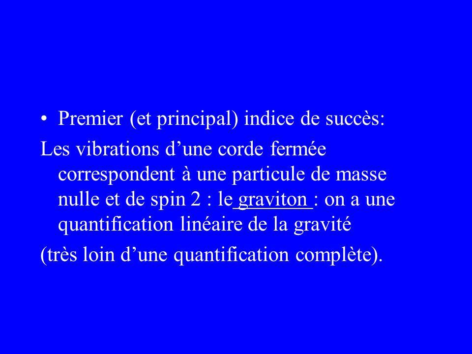 Premier (et principal) indice de succès: Les vibrations dune corde fermée correspondent à une particule de masse nulle et de spin 2 : le graviton : on