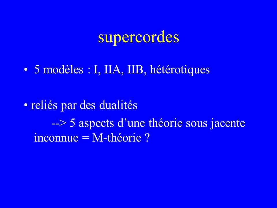 supercordes 5 modèles : I, IIA, IIB, hétérotiques reliés par des dualités --> 5 aspects dune théorie sous jacente inconnue = M-théorie ?