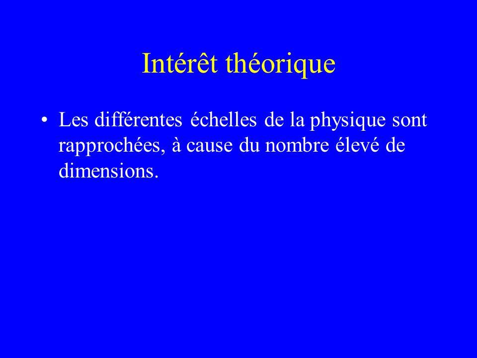 Intérêt théorique Les différentes échelles de la physique sont rapprochées, à cause du nombre élevé de dimensions.