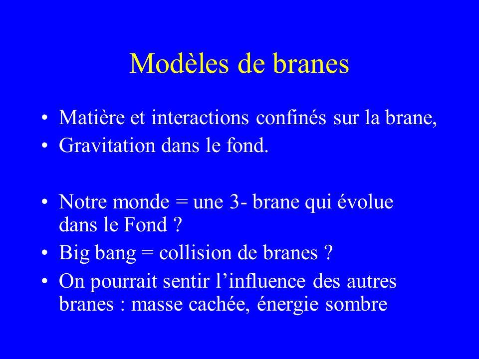 Modèles de branes Matière et interactions confinés sur la brane, Gravitation dans le fond. Notre monde = une 3- brane qui évolue dans le Fond ? Big ba