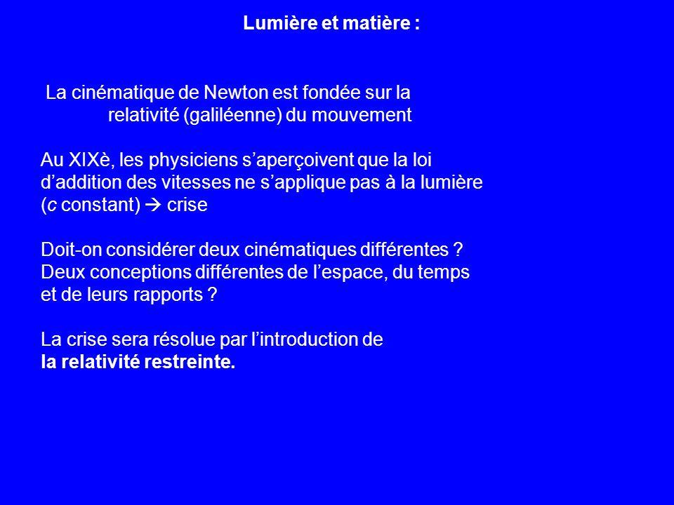 Lumière et matière : La cinématique de Newton est fondée sur la relativité (galiléenne) du mouvement Au XIXè, les physiciens saperçoivent que la loi d