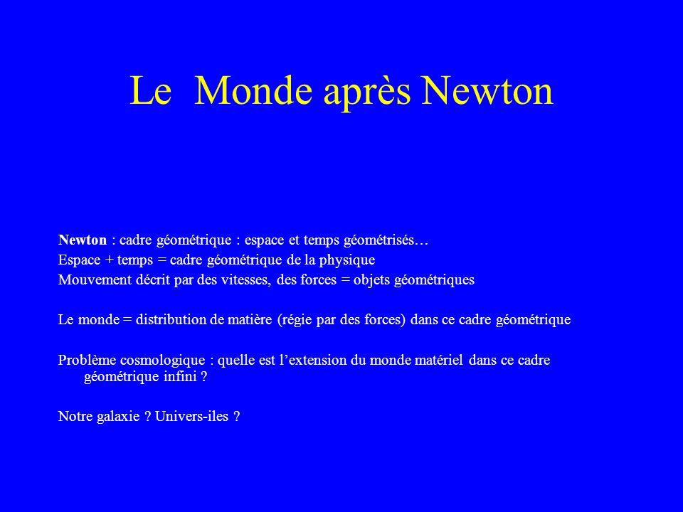 Le Monde après Newton Newton : cadre géométrique : espace et temps géométrisés… Espace + temps = cadre géométrique de la physique Mouvement décrit par